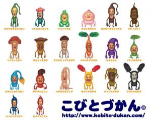 kobitozukan